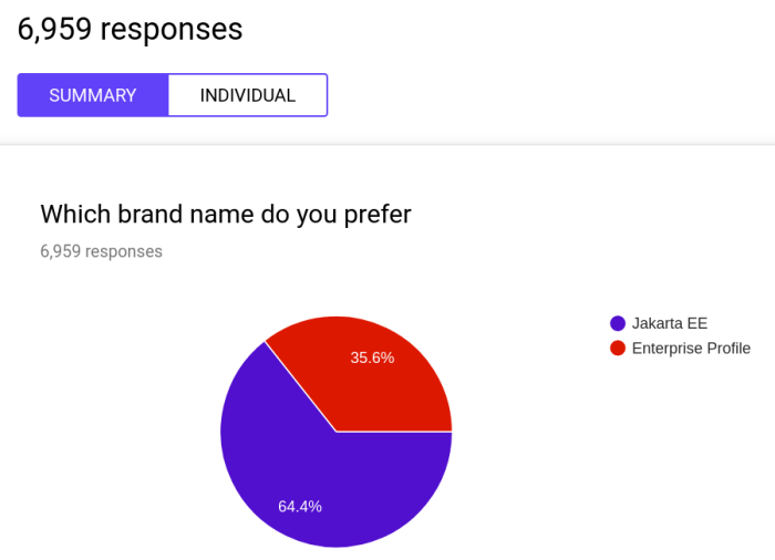 naming_poll_results